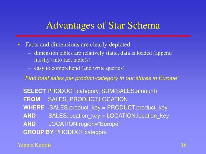 Advantages of Star Schema