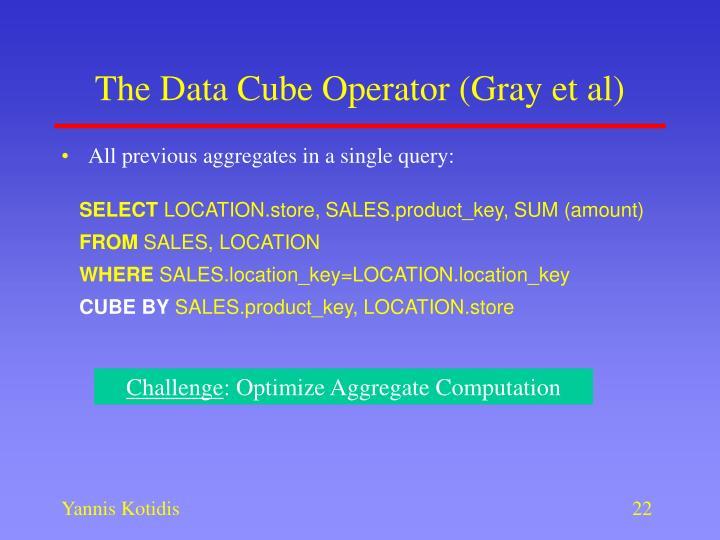 The Data Cube Operator (Gray et al)