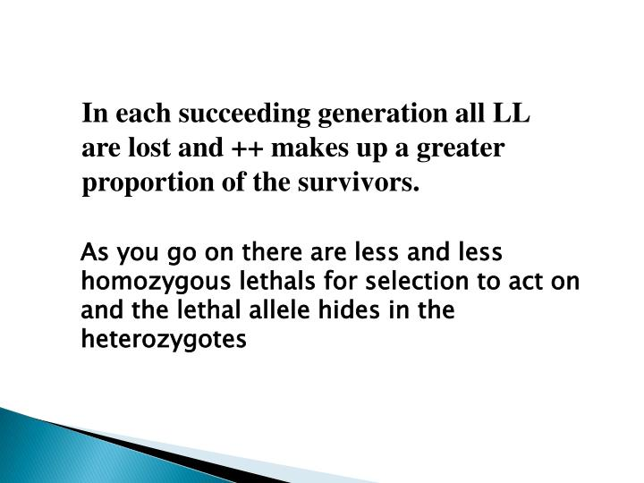 In each succeeding generation all LL are lost and ++ makes up a greater proportion of the survivors.