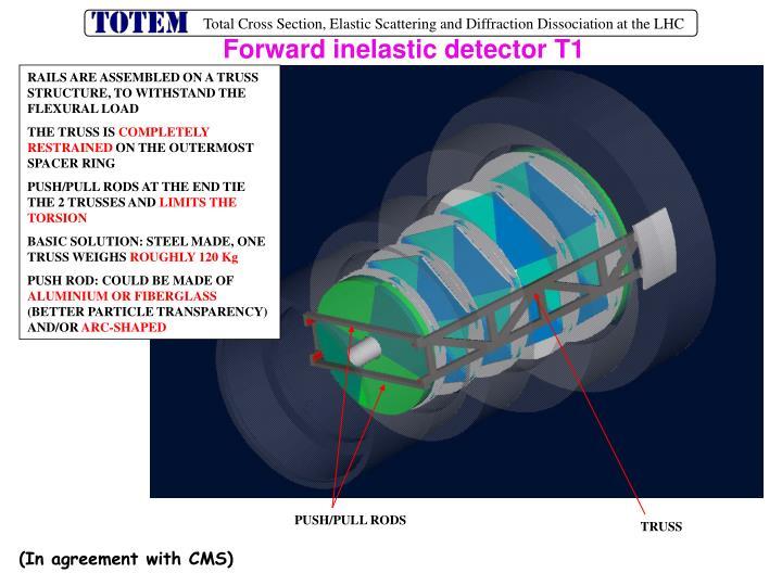 Forward inelastic detector T1