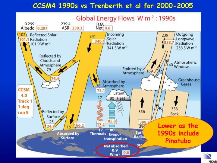 CCSM4 1990s vs Trenberth et al for 2000-2005
