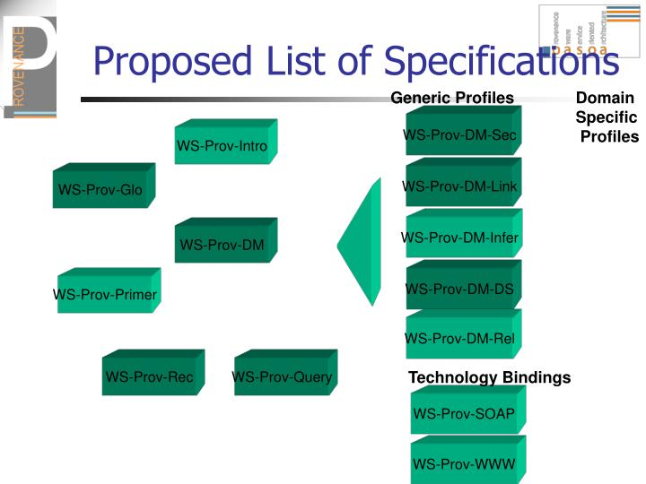 Proposed List of Specifications