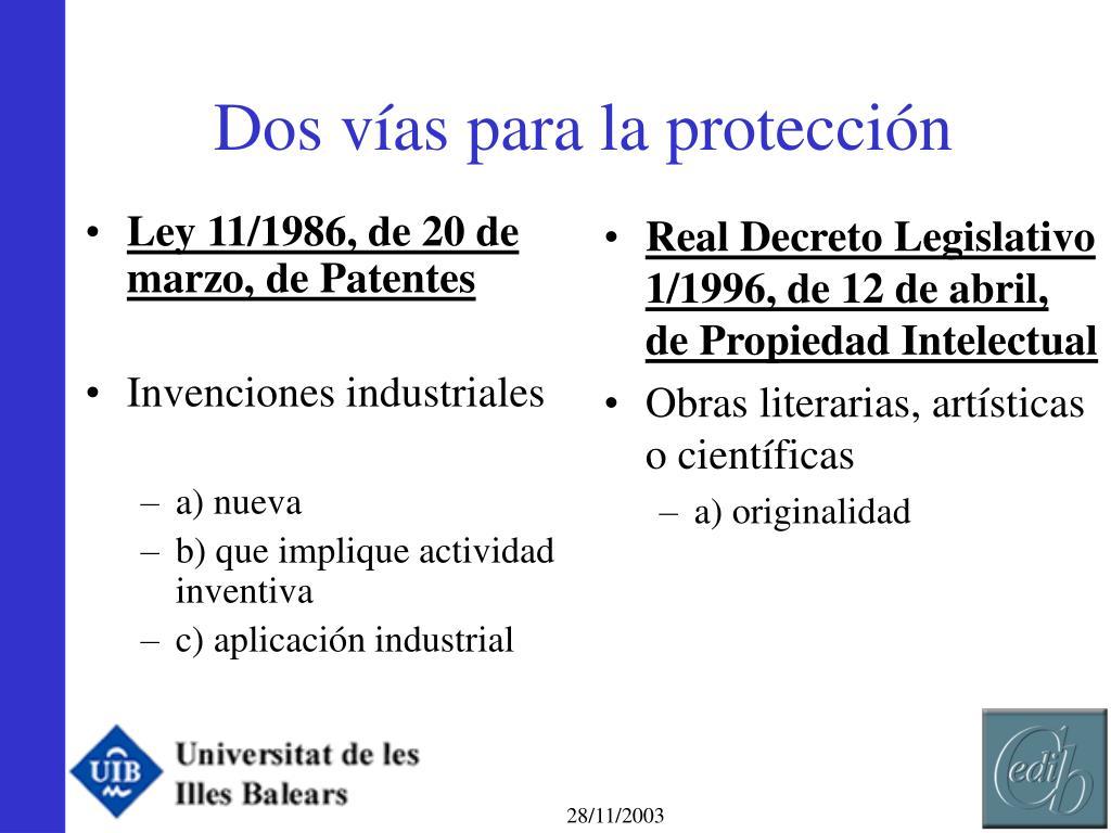Ley 11/1986, de 20 de marzo, de Patentes