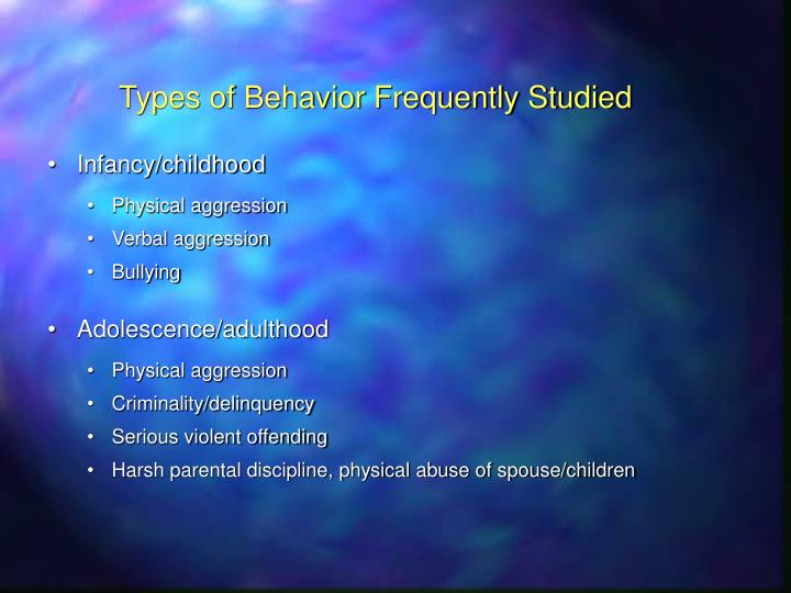 Types of Behavior Frequently Studied