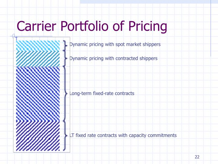 Carrier Portfolio of Pricing