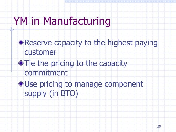 YM in Manufacturing