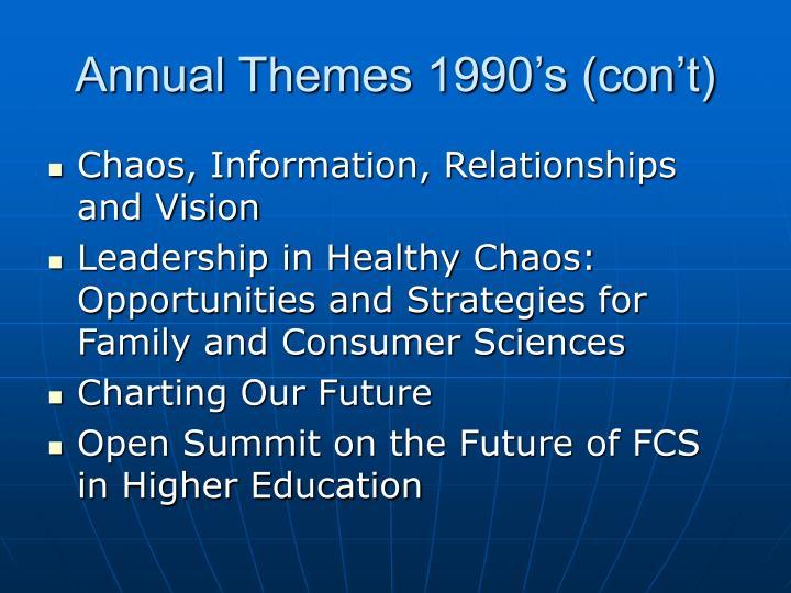 Annual Themes 1990's (con't)