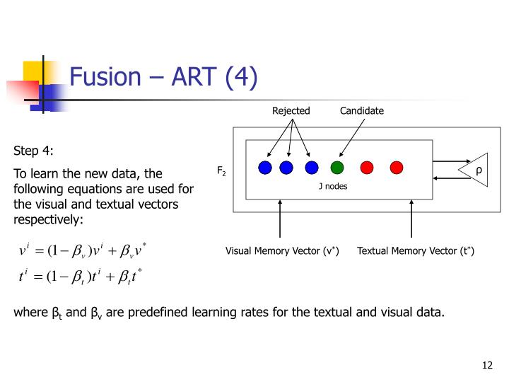 Fusion – ART (4)