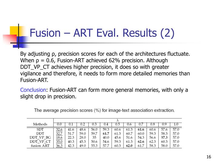 Fusion – ART Eval. Results (2)