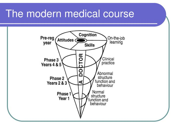 The modern medical course