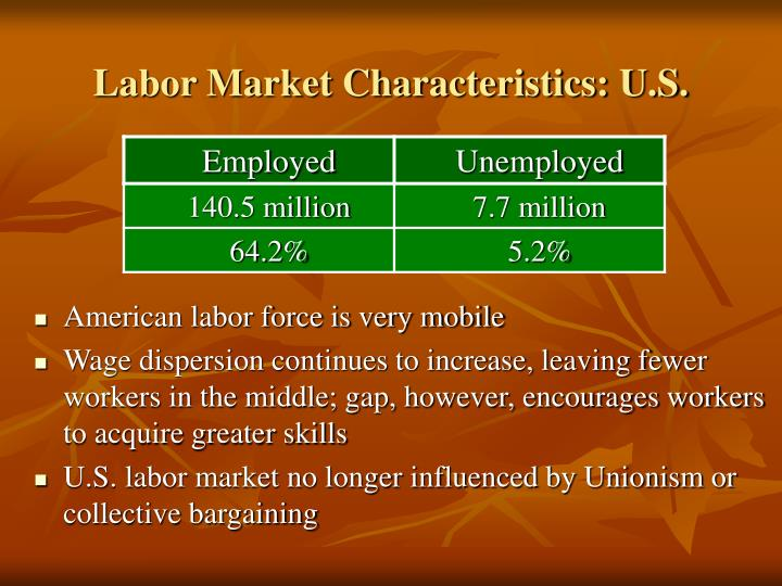 Characteristics Of Collective Bargaining