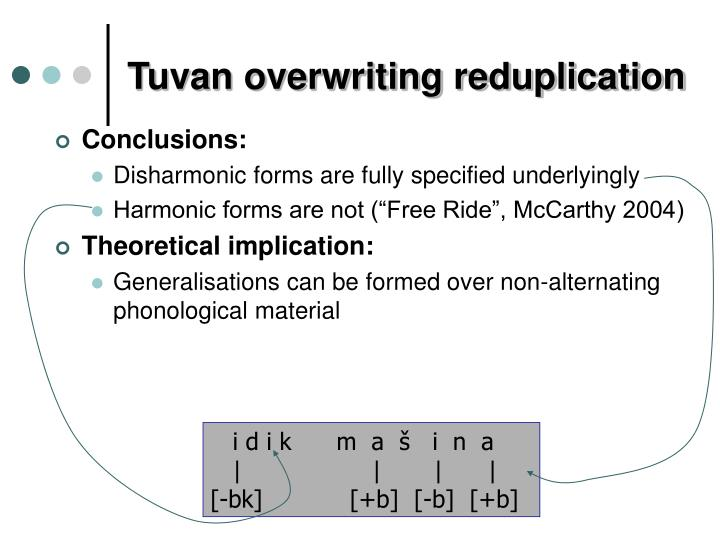 Tuvan overwriting reduplication