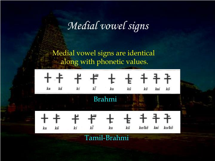Medial vowel signs