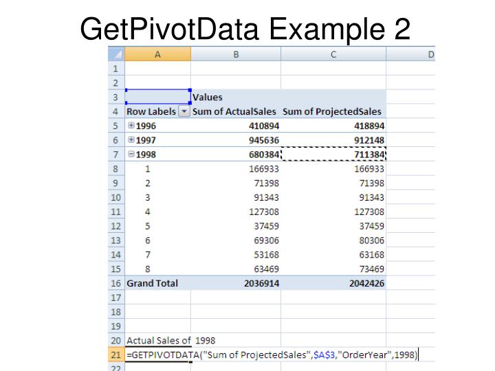 GetPivotData Example 2
