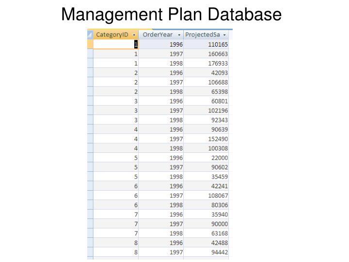 Management Plan Database
