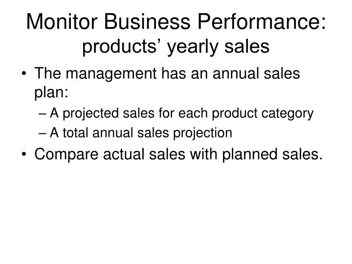 Monitor Business Performance: