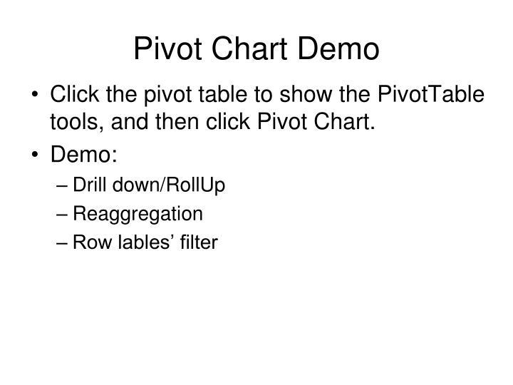 Pivot Chart Demo