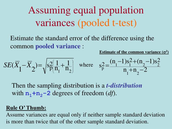Estimate of the common variance (
