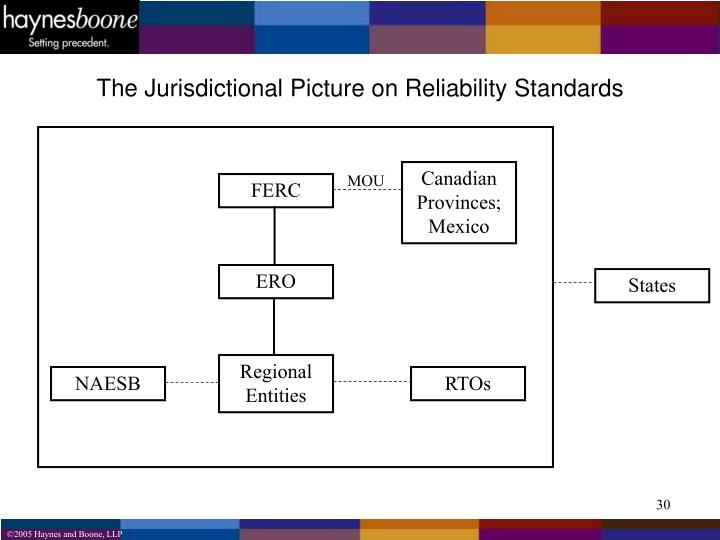 The Jurisdictional Picture on Reliability Standards