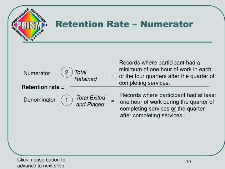Retention Rate – Numerator