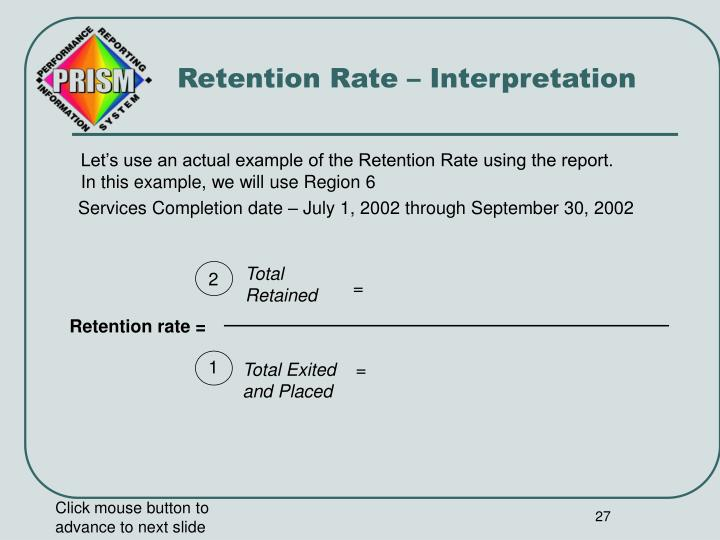 Retention Rate – Interpretation