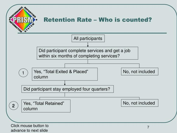 Retention Rate – Who is counted?