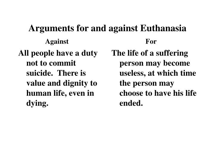 All people have a duty not to commit suicide.  There is value and dignity to human life, even in dying.
