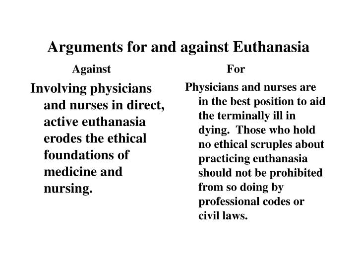 Involving physicians and nurses in direct, active euthanasia erodes the ethical foundations of medicine and nursing.
