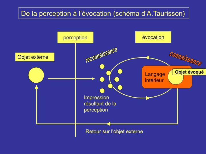 évocation