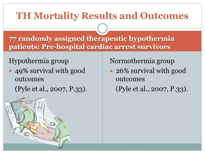 TH Mortality Results and Outcomes