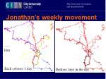 jonathan s weekly movement