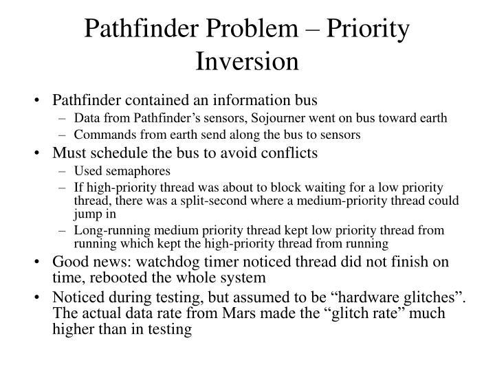 Pathfinder Problem – Priority Inversion