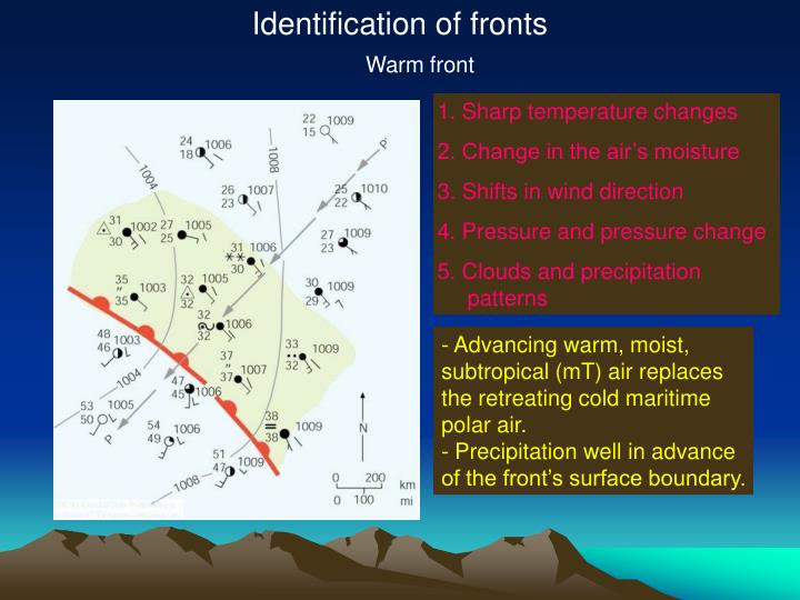 Identification of fronts