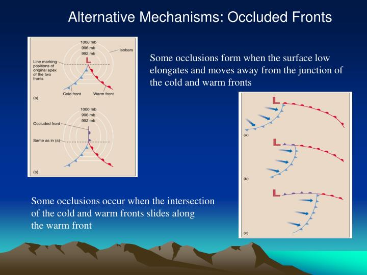 Alternative Mechanisms: Occluded Fronts