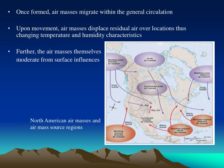 Once formed, air masses migrate within the general circulation