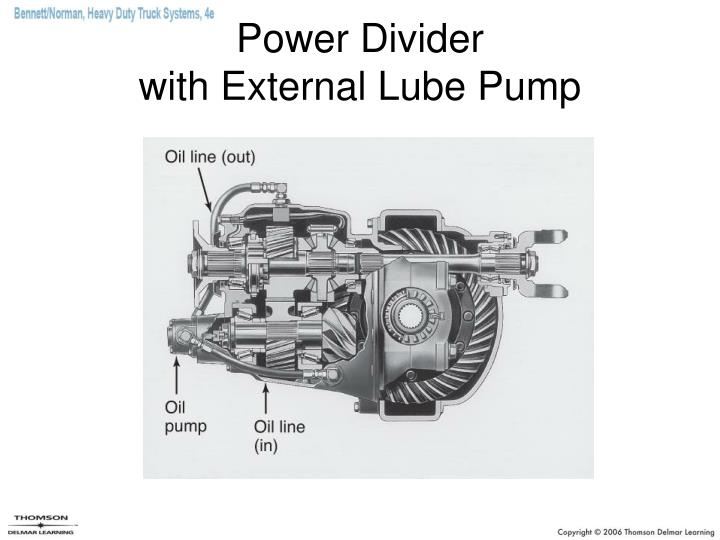 Power Divider Differential - 0425