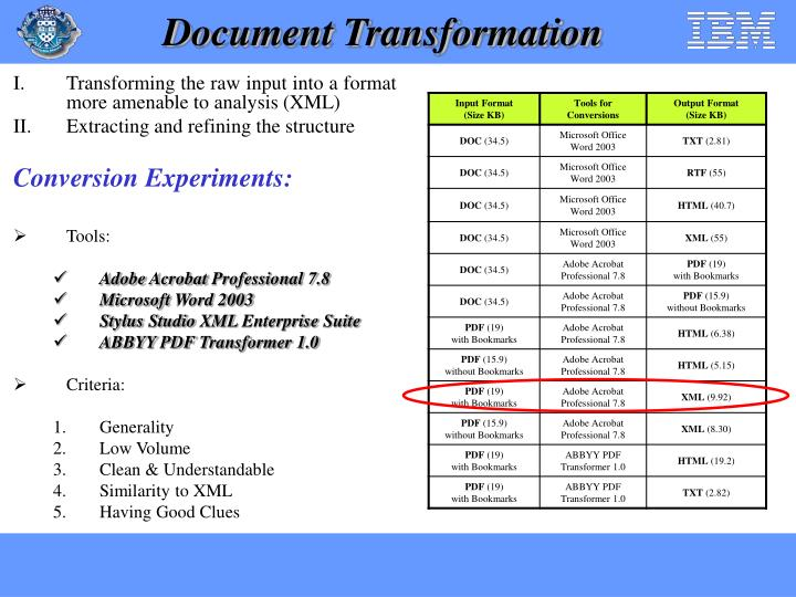 Document Transformation