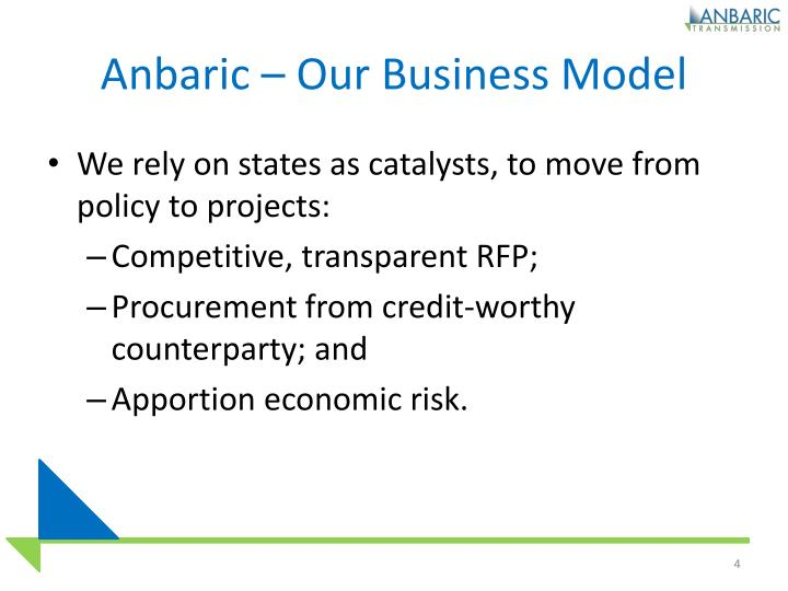 Anbaric – Our Business Model