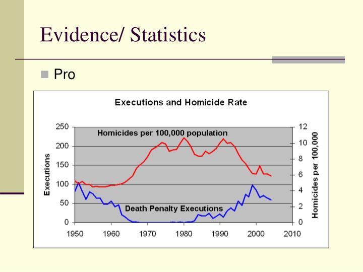 Evidence/ Statistics