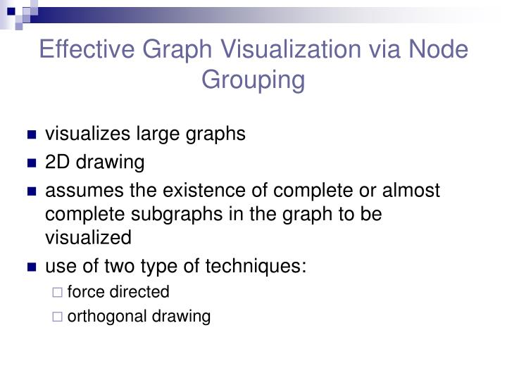 Effective graph visualization via node grouping