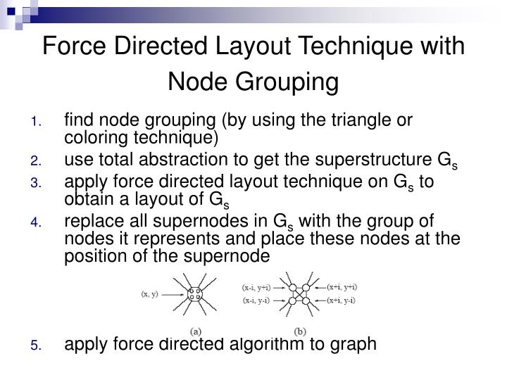Force Directed Layout Technique with Node Grouping