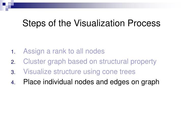Steps of the Visualization Process