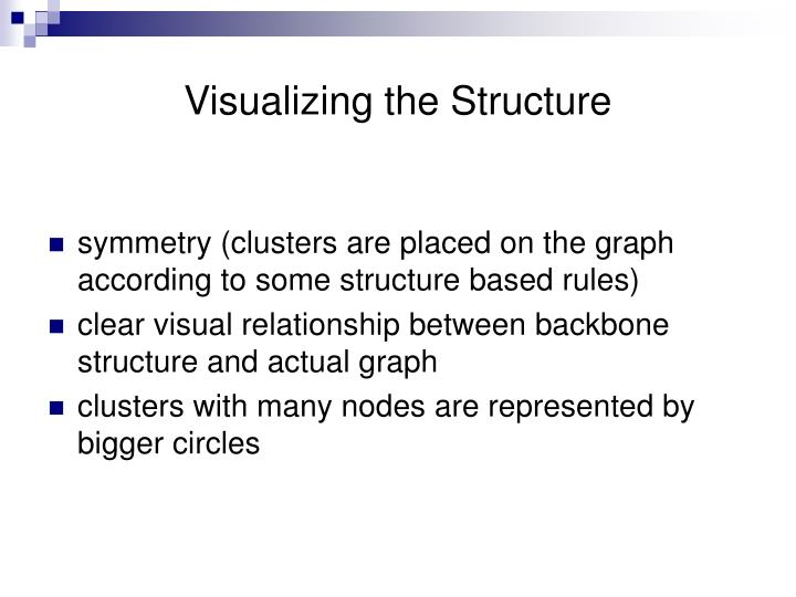 Visualizing the Structure