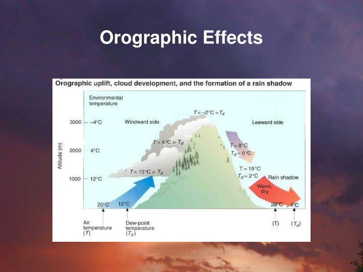 Orographic Effects