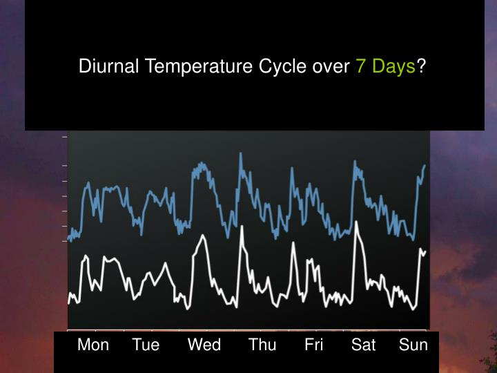 Diurnal Temperature Cycle over