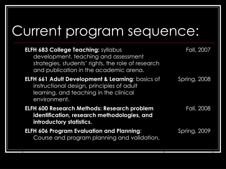 Current program sequence: