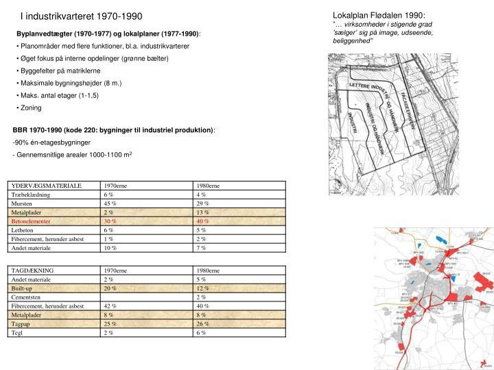 I industrikvarteret 1970-1990