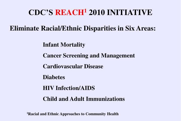 CDC'S