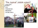 the typical jobbik voters