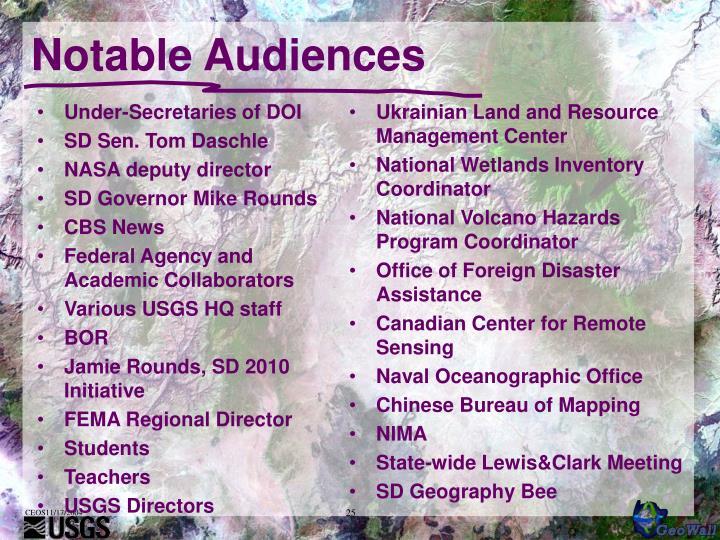 Notable Audiences
